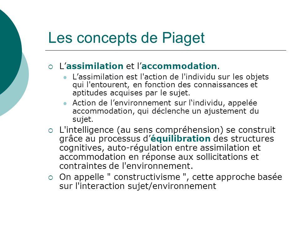 Les concepts de Piaget Lassimilation et laccommodation. Lassimilation est l'action de l'individu sur les objets qui l'entourent, en fonction des conna
