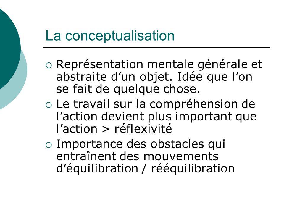 La conceptualisation Représentation mentale générale et abstraite dun objet. Idée que lon se fait de quelque chose. Le travail sur la compréhension de
