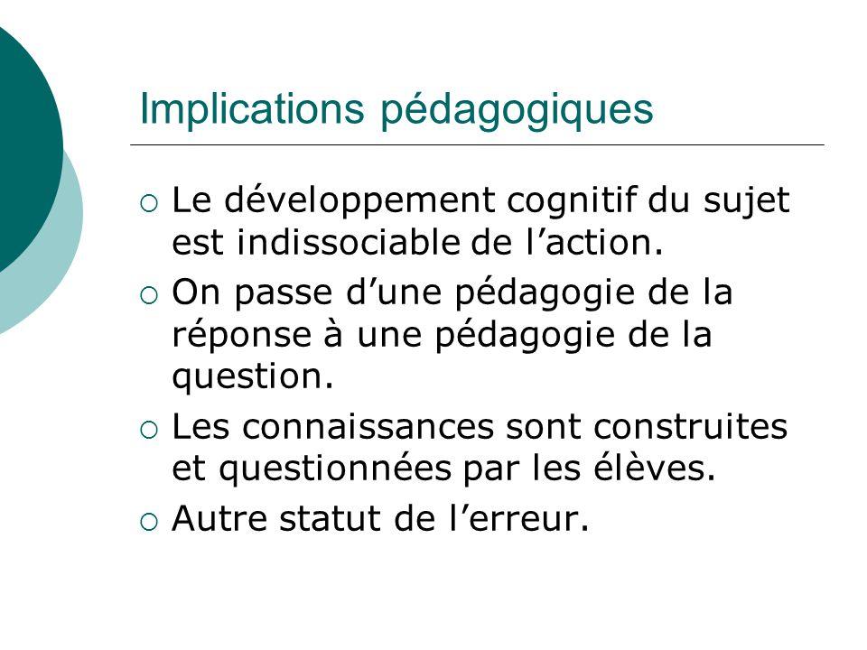 Implications pédagogiques Le développement cognitif du sujet est indissociable de laction. On passe dune pédagogie de la réponse à une pédagogie de la