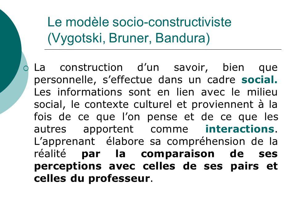 Le modèle socio-constructiviste (Vygotski, Bruner, Bandura) La construction dun savoir, bien que personnelle, seffectue dans un cadre social. Les info