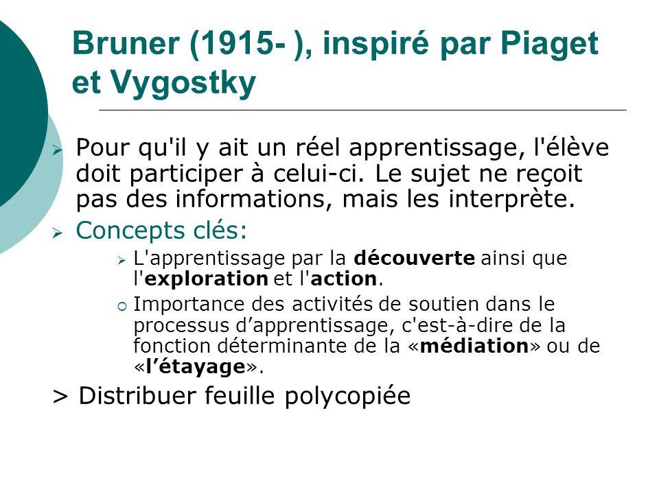 Bruner (1915- ), inspiré par Piaget et Vygostky Pour qu'il y ait un réel apprentissage, l'élève doit participer à celui-ci. Le sujet ne reçoit pas des