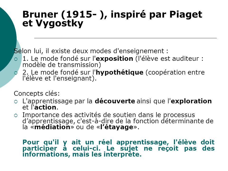 Bruner (1915- ), inspiré par Piaget et Vygostky Selon lui, il existe deux modes d'enseignement : 1. Le mode fondé sur l'exposition (l'élève est audite