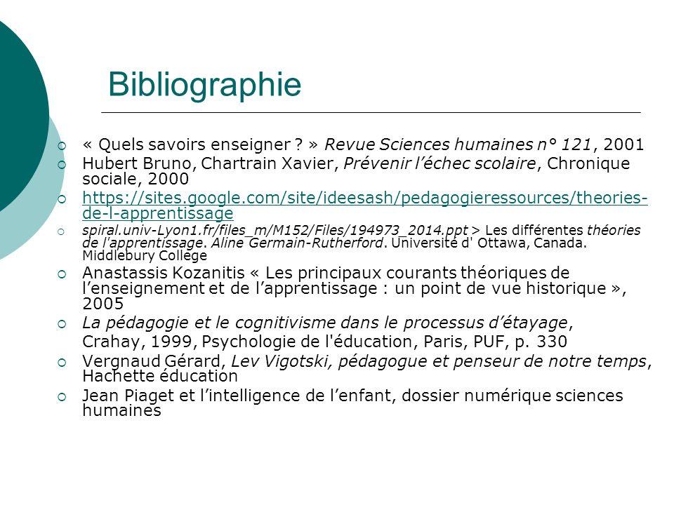 Bibliographie « Quels savoirs enseigner ? » Revue Sciences humaines n° 121, 2001 Hubert Bruno, Chartrain Xavier, Prévenir léchec scolaire, Chronique s