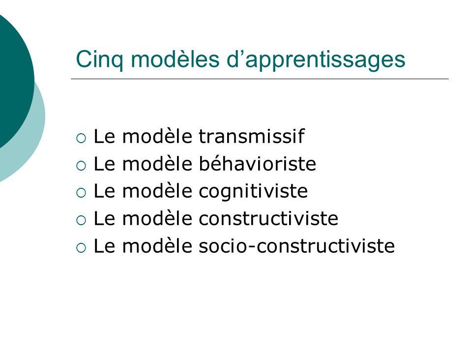 Cinq modèles dapprentissages Le modèle transmissif Le modèle béhavioriste Le modèle cognitiviste Le modèle constructiviste Le modèle socio-constructiv