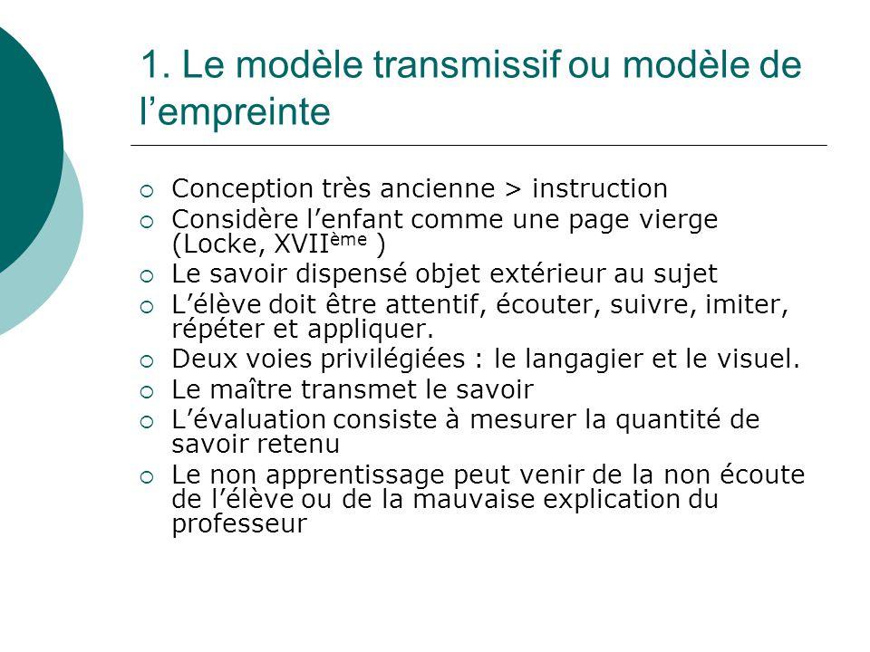 1. Le modèle transmissif ou modèle de lempreinte Conception très ancienne > instruction Considère lenfant comme une page vierge (Locke, XVII ème ) Le