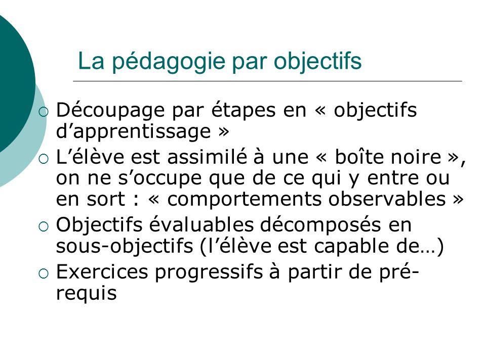 La pédagogie par objectifs Découpage par étapes en « objectifs dapprentissage » Lélève est assimilé à une « boîte noire », on ne soccupe que de ce qui