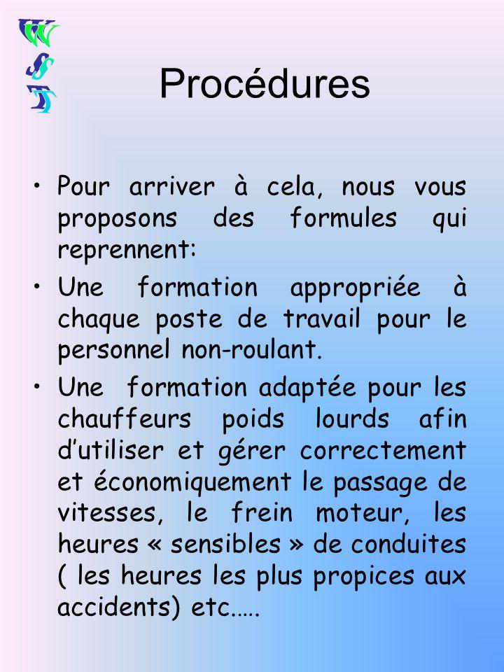 Les Formations La formation du personnel non roulant permet à ce personnel dêtre formé selon la législation en vigueur sur les connaissances des produits dangereux, la rédaction du document de transport, le stockage, etc.….