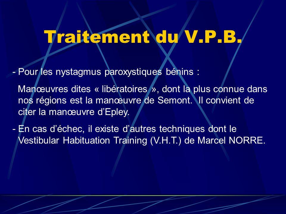 Traitement du V.P.B. -Pour les nystagmus paroxystiques bénins : Manœuvres dites « libératoires », dont la plus connue dans nos régions est la manœuvre