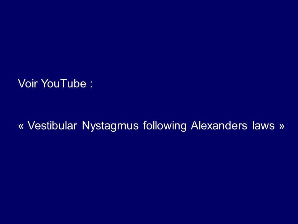 Voir YouTube : « Vestibular Nystagmus following Alexanders laws »