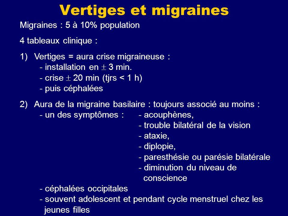 Vertiges et migraines Migraines : 5 à 10% population 4 tableaux clinique : 1)Vertiges = aura crise migraineuse : - installation en 3 min. - crise 20 m