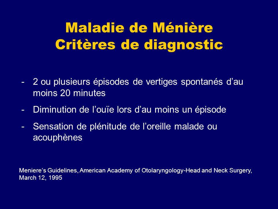 Maladie de Ménière Critères de diagnostic Menieres Guidelines, American Academy of Otolaryngology-Head and Neck Surgery, March 12, 1995 -2 ou plusieur