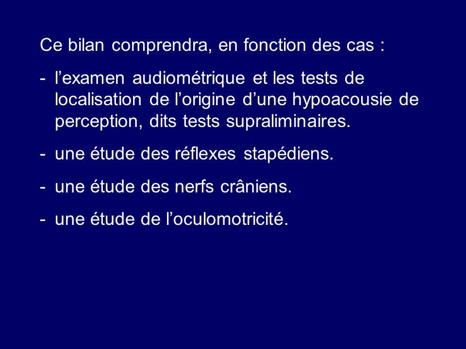 Ce bilan comprendra, en fonction des cas : -lexamen audiométrique et les tests de localisation de lorigine dune hypoacousie de perception, dits tests