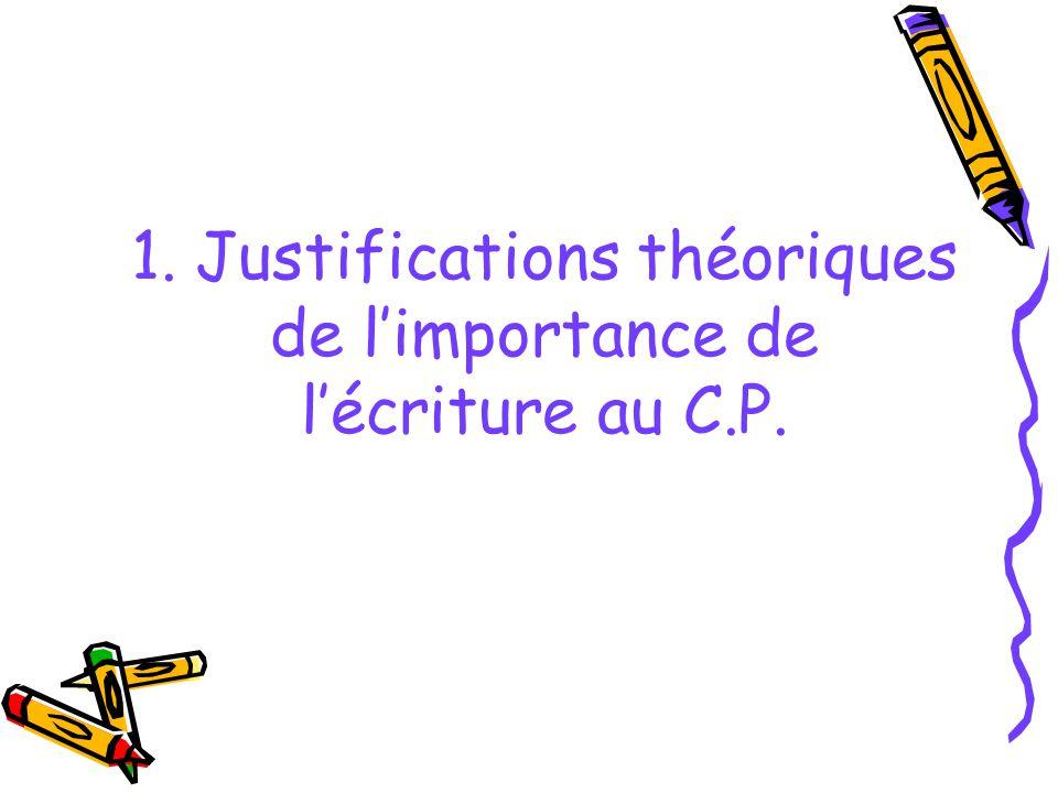 1. Justifications théoriques de limportance de lécriture au C.P.