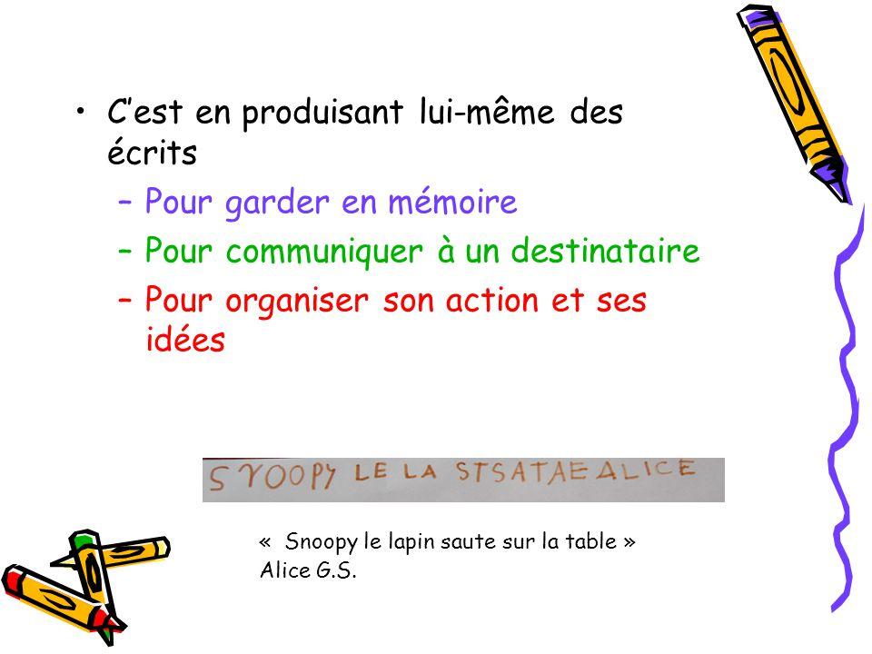 Cest en produisant lui-même des écrits –Pour garder en mémoire –Pour communiquer à un destinataire –Pour organiser son action et ses idées « Snoopy le