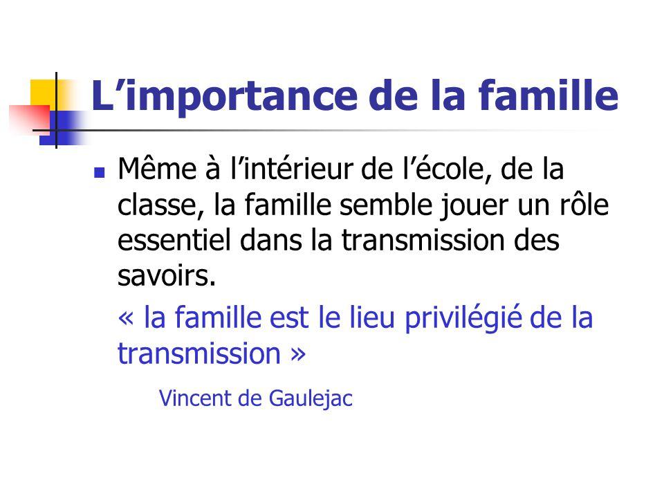 Limportance de la famille Même à lintérieur de lécole, de la classe, la famille semble jouer un rôle essentiel dans la transmission des savoirs. « la