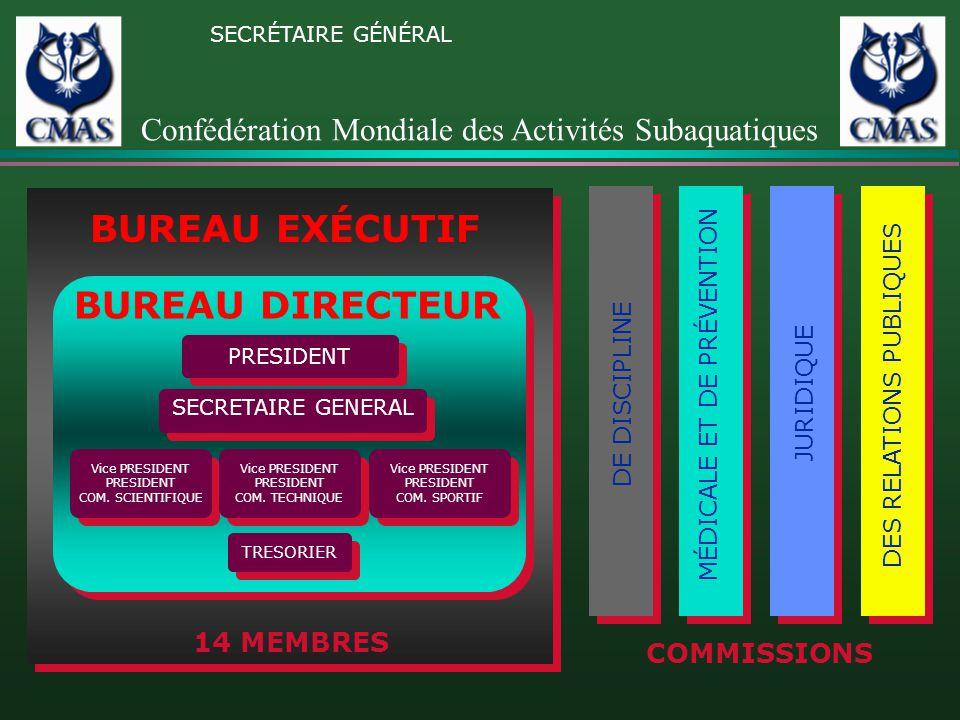 PRESIDENT SECRETAIRE GENERAL Vice PRESIDENT PRESIDENT COM.