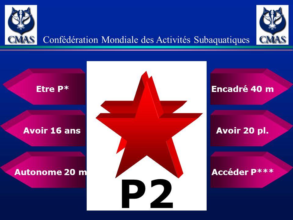 Confédération Mondiale des Activités Subaquatiques P2 Avoir 20 pl.