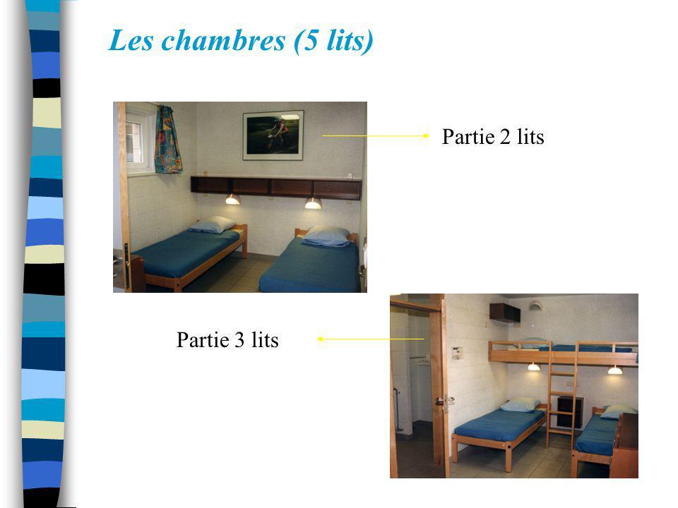 Les chambres (5 lits) Partie 2 lits Partie 3 lits