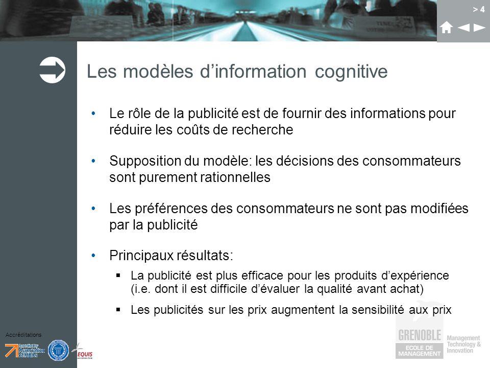 Accréditations > 4 Les modèles dinformation cognitive Le rôle de la publicité est de fournir des informations pour réduire les coûts de recherche Supp