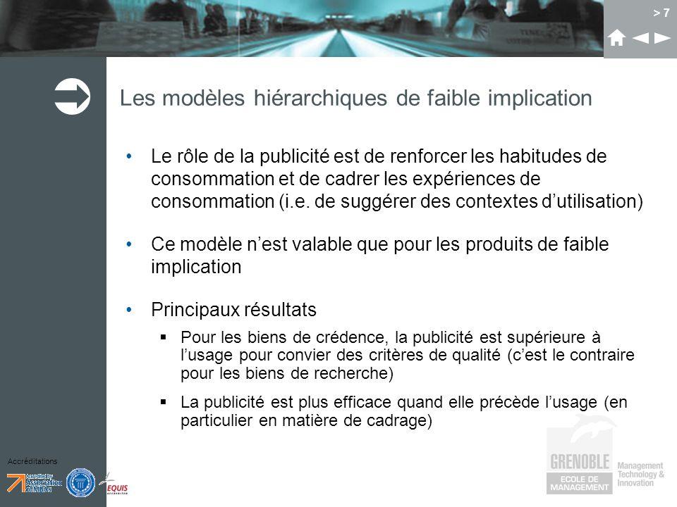 Accréditations > 7 Les modèles hiérarchiques de faible implication Le rôle de la publicité est de renforcer les habitudes de consommation et de cadrer