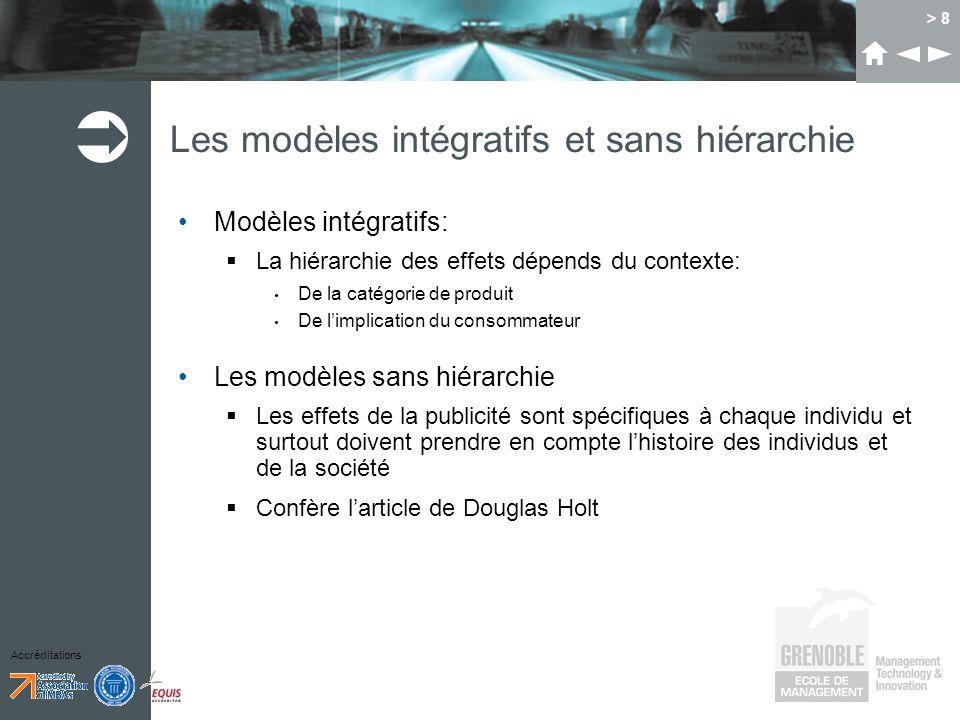 Accréditations > 8 Les modèles intégratifs et sans hiérarchie Modèles intégratifs: La hiérarchie des effets dépends du contexte: De la catégorie de pr