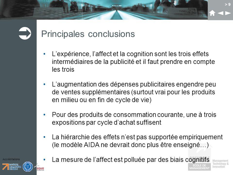 Accréditations > 9 Principales conclusions Lexpérience, laffect et la cognition sont les trois effets intermédiaires de la publicité et il faut prendr