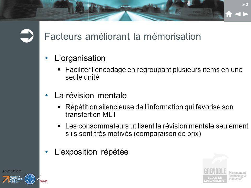 Accréditations > 3 Facteurs améliorant la mémorisation Lorganisation Faciliter lencodage en regroupant plusieurs items en une seule unité La révision