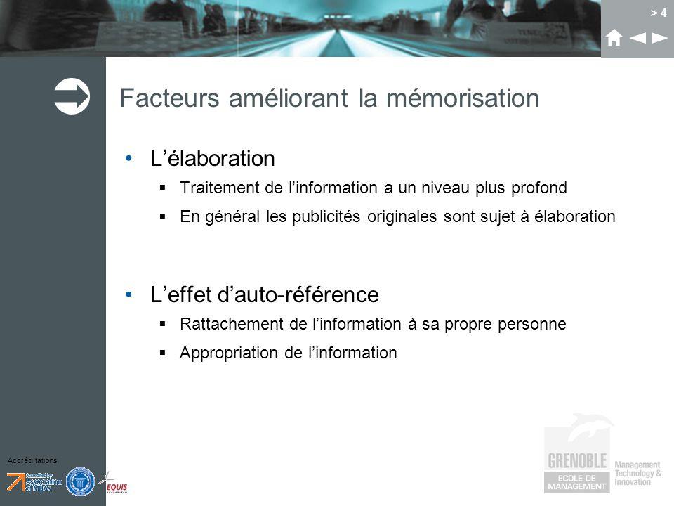 Accréditations > 4 Facteurs améliorant la mémorisation Lélaboration Traitement de linformation a un niveau plus profond En général les publicités orig