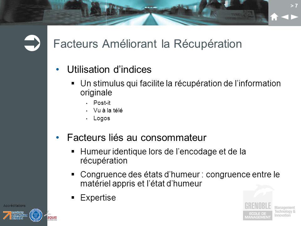 Accréditations > 7 Facteurs Améliorant la Récupération Utilisation dindices Un stimulus qui facilite la récupération de linformation originale Post-it