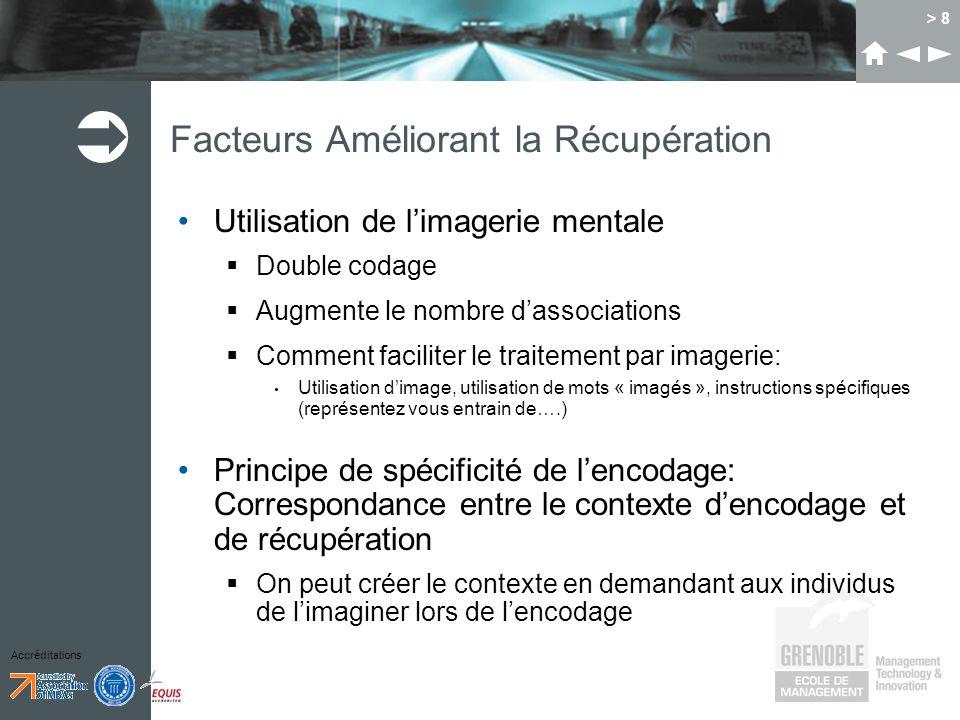 Accréditations > 8 Facteurs Améliorant la Récupération Utilisation de limagerie mentale Double codage Augmente le nombre dassociations Comment facilit