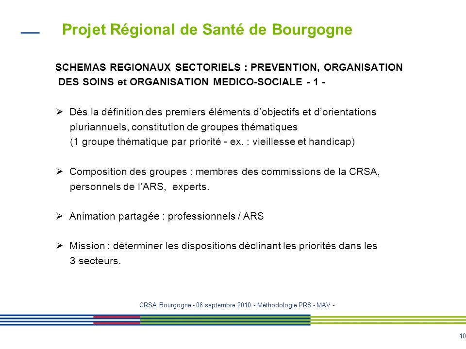 9 Projet Régional de Santé de Bourgogne PLAN STRATEGIQUE REGIONAL DE SANTE (3) Détermination des propositions dobjectifs et orientations pluriannuels