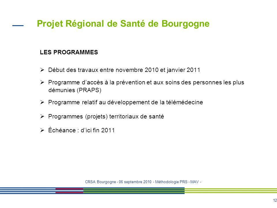 11 Projet Régional de Santé de Bourgogne SCHEMAS REGIONAUX SECTORIELS : PREVENTION, ORGANISATION DES SOINS et ORGANISATION MEDICO-SOCIALE - 2 - Groupe