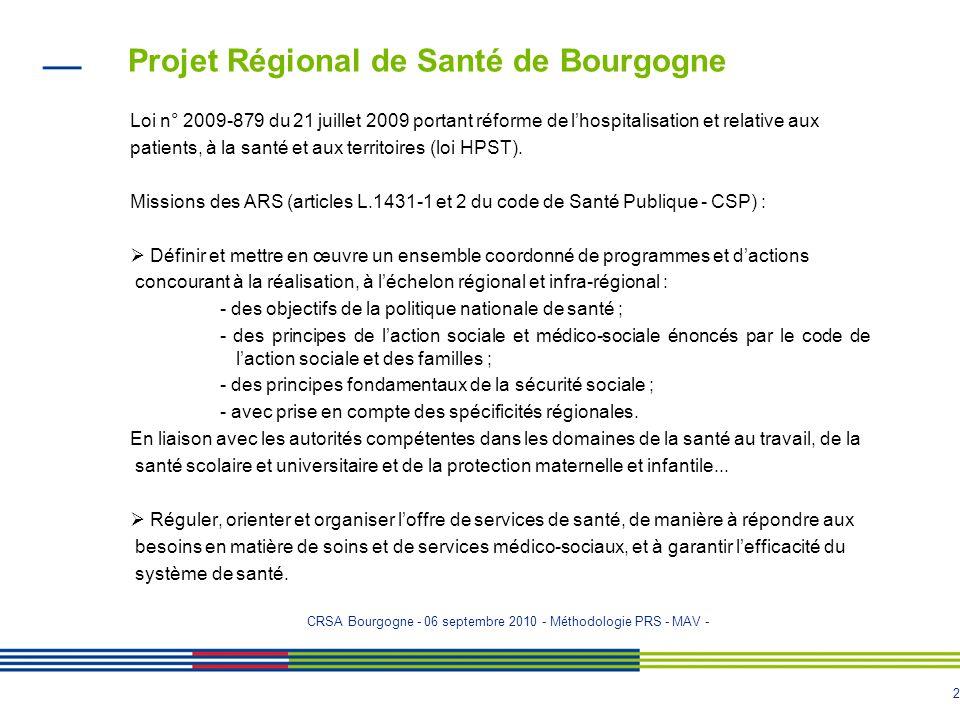 Conférence Régionale de la Santé et de lAutonomie 06 septembre 2010 Projet Régional de Santé de Bourgogne METHODOLOGIE