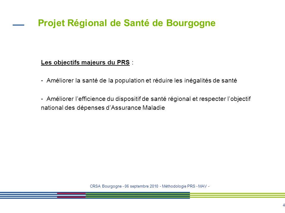 3 Projet Régional de Santé de Bourgogne Loi HPST : le PROJET REGIONAL DE SANTE (articles L.1434-1 à 17) définit les objectifs pluriannuels des actions