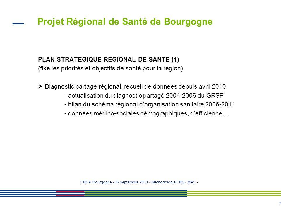6 Projet Régional de Santé de Bourgogne Programme interdépartemental d accompagneement des handicaps et de la perte d autonomie (PRIAC) Plan Stratégiq