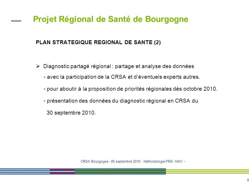 7 Projet Régional de Santé de Bourgogne PLAN STRATEGIQUE REGIONAL DE SANTE (1) (fixe les priorités et objectifs de santé pour la région) Diagnostic pa