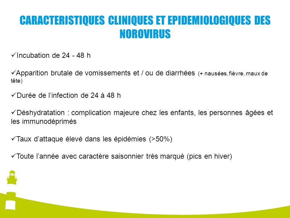 AGENT VIRAL RESPONSABLE norovirus (11) sapovirus (1) agent non identifié (2)