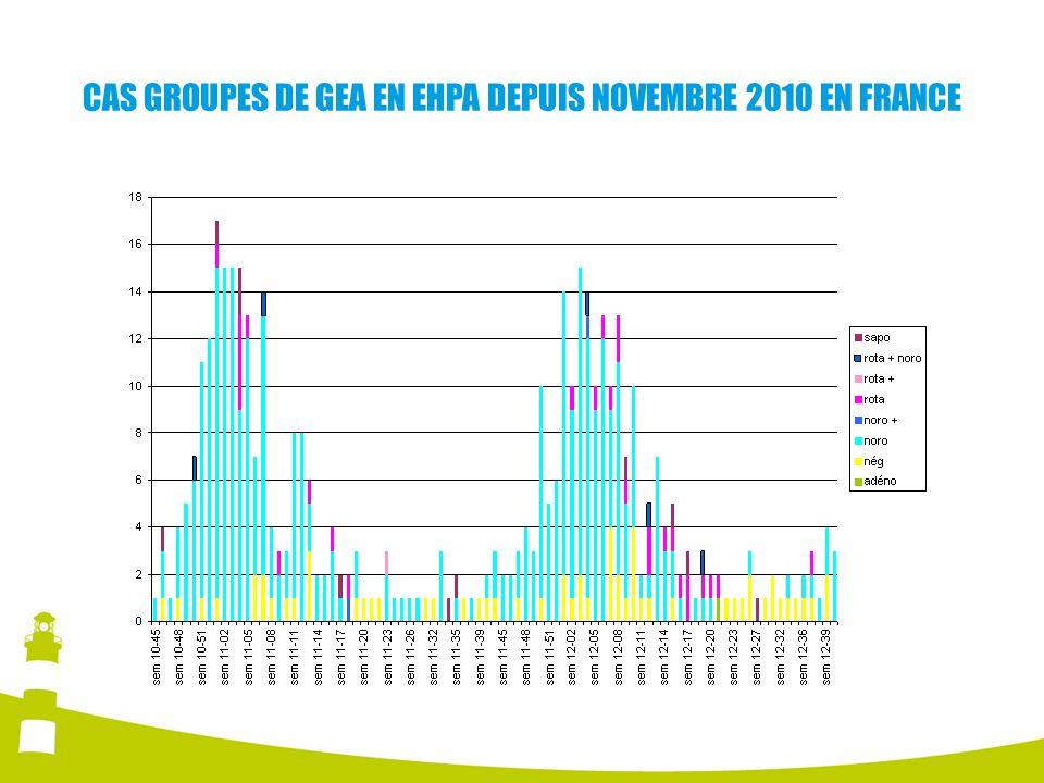 CAS GROUPES DE GEA EN EHPA DEPUIS NOVEMBRE 2010 EN FRANCE