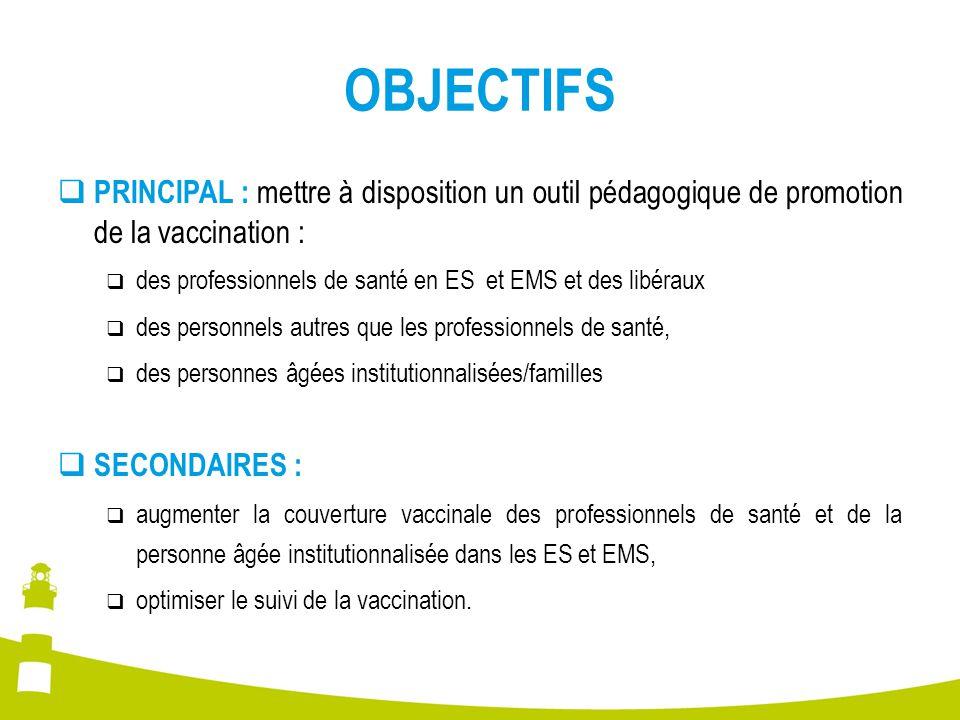 PRINCIPAL : mettre à disposition un outil pédagogique de promotion de la vaccination : des professionnels de santé en ES et EMS et des libéraux des pe