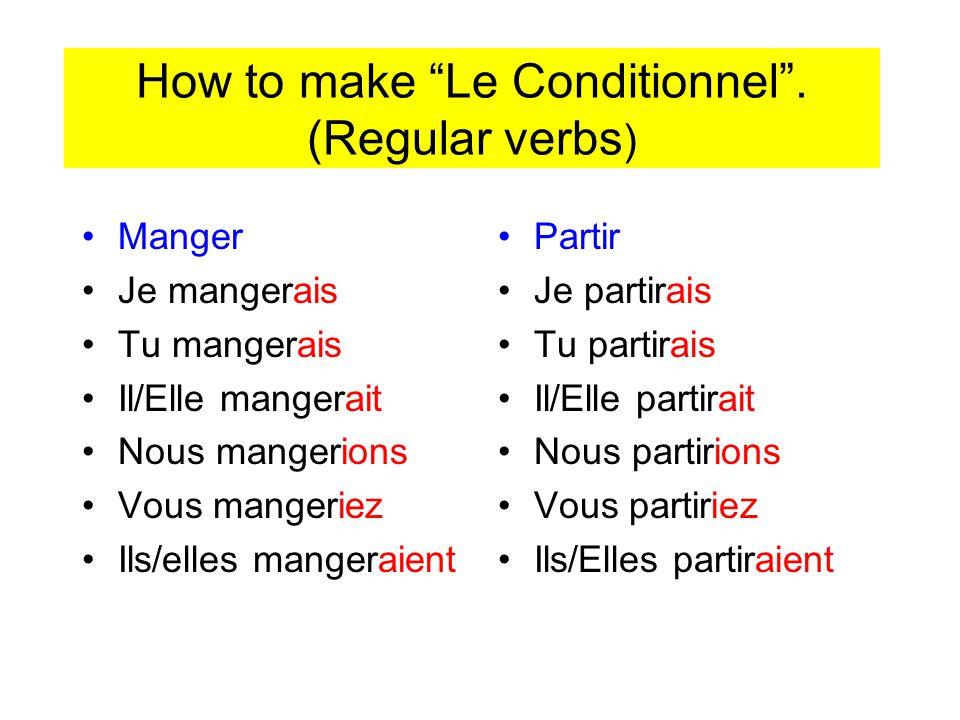 How to make Le Conditionnel. (Regular verbs ) Manger Je mangerais Tu mangerais Il/Elle mangerait Nous mangerions Vous mangeriez Ils/elles mangeraient