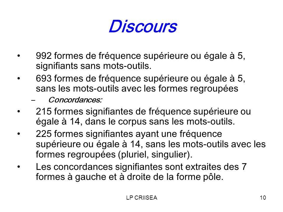 LP CRIISEA10 Discours 992 formes de fréquence supérieure ou égale à 5, signifiants sans mots-outils.