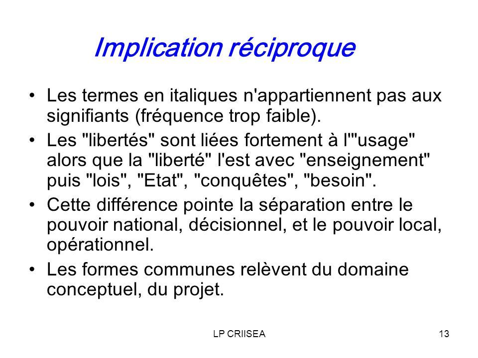 LP CRIISEA13 Les termes en italiques n appartiennent pas aux signifiants (fréquence trop faible).