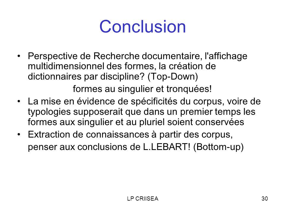LP CRIISEA30 Conclusion Perspective de Recherche documentaire, l affichage multidimensionnel des formes, la création de dictionnaires par discipline.