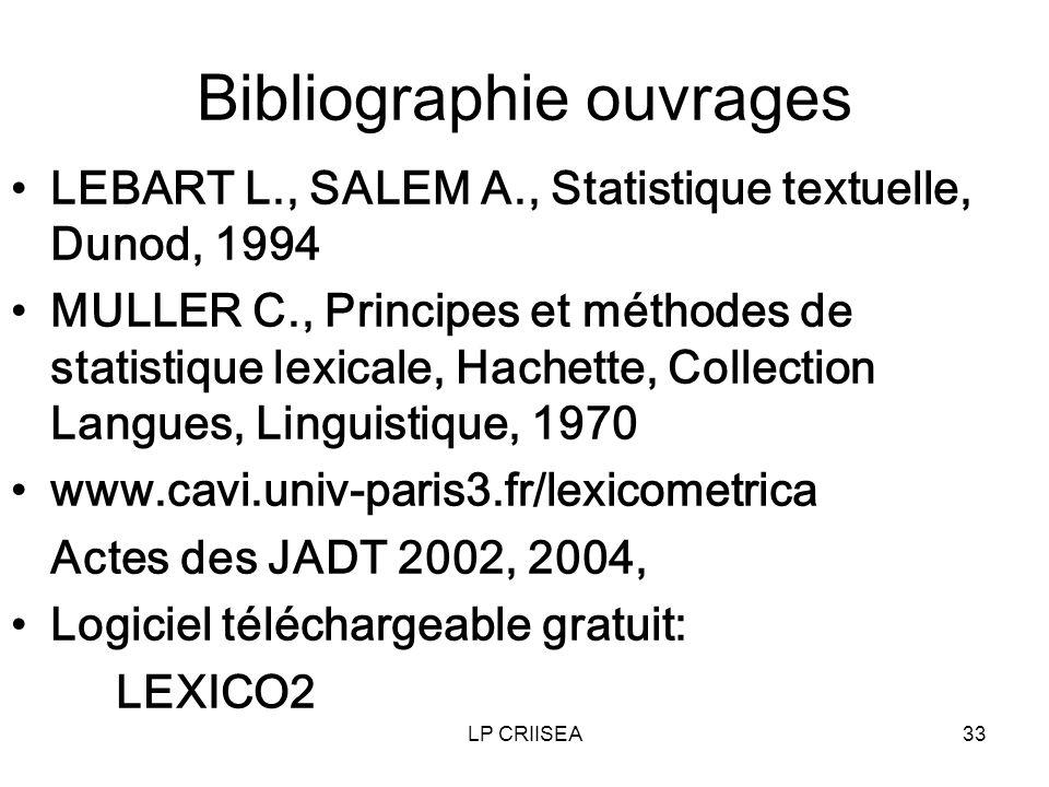 LP CRIISEA33 Bibliographie ouvrages LEBART L., SALEM A., Statistique textuelle, Dunod, 1994 MULLER C., Principes et méthodes de statistique lexicale, Hachette, Collection Langues, Linguistique, 1970 www.cavi.univ-paris3.fr/lexicometrica Actes des JADT 2002, 2004, Logiciel téléchargeable gratuit: LEXICO2