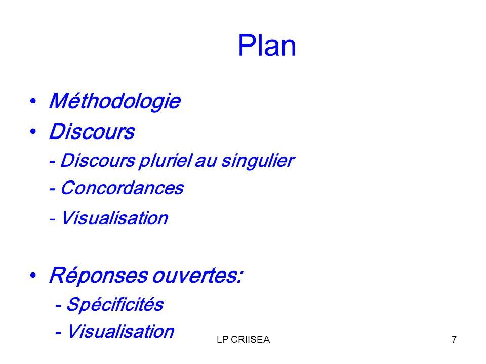 LP CRIISEA7 Plan Méthodologie Discours - Discours pluriel au singulier - Concordances - Visualisation Réponses ouvertes: - Spécificités - Visualisation
