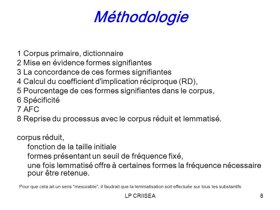 LP CRIISEA8 Méthodologie 1 Corpus primaire, dictionnaire 2 Mise en évidence formes signifiantes 3 La concordance de ces formes signifiantes 4 Calcul du coefficient d implication réciproque (RD), 5 Pourcentage de ces formes signifiantes dans le corpus, 6 Spécificité 7 AFC 8 Reprise du processus avec le corpus réduit et lemmatisé.
