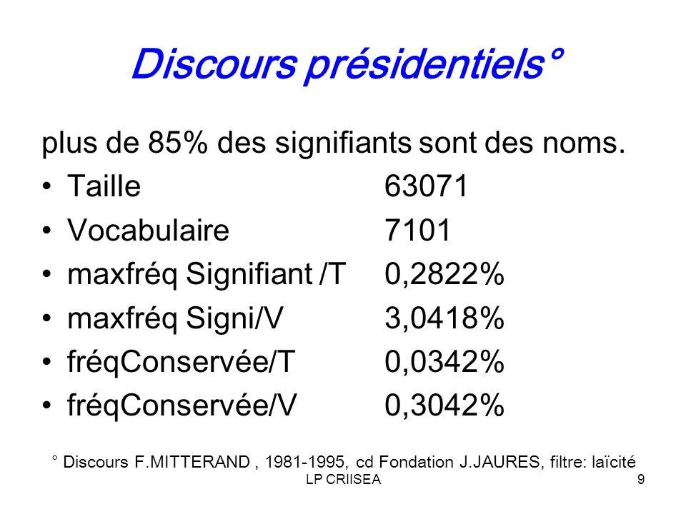 LP CRIISEA9 Discours présidentiels° plus de 85% des signifiants sont des noms.