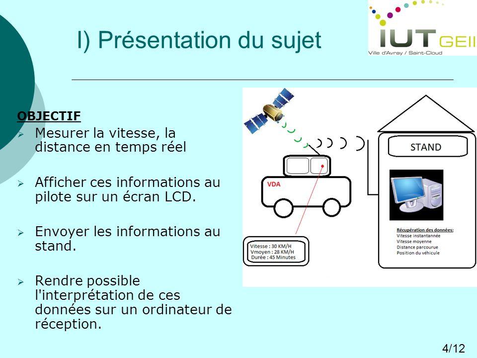 I) Présentation du sujet OBJECTIF Mesurer la vitesse, la distance en temps réel Afficher ces informations au pilote sur un écran LCD.
