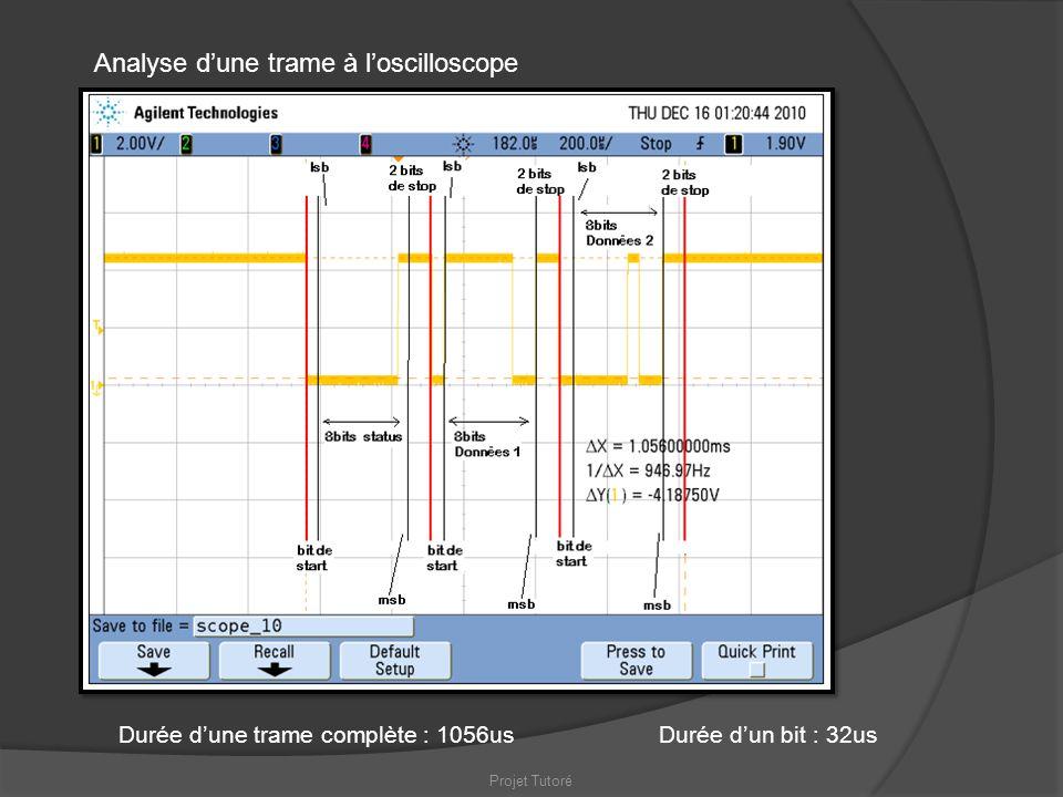 Projet Tutoré Analyse dune trame à loscilloscope Durée dune trame complète : 1056usDurée dun bit : 32us