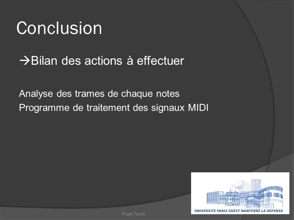 Conclusion Bilan des actions à effectuer Analyse des trames de chaque notes Programme de traitement des signaux MIDI Projet Tutoré